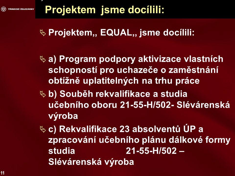 Projektem jsme docílili:
