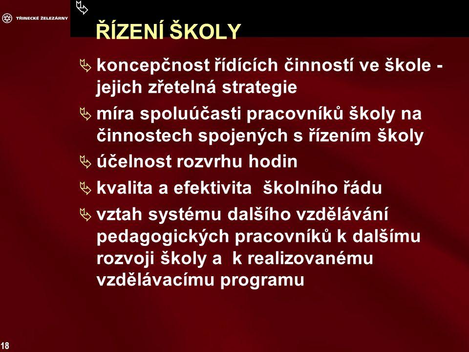 Talent regionu Společná regionální a integrující akce významných regionálních firem, škol a Moravskoslezského kraje.