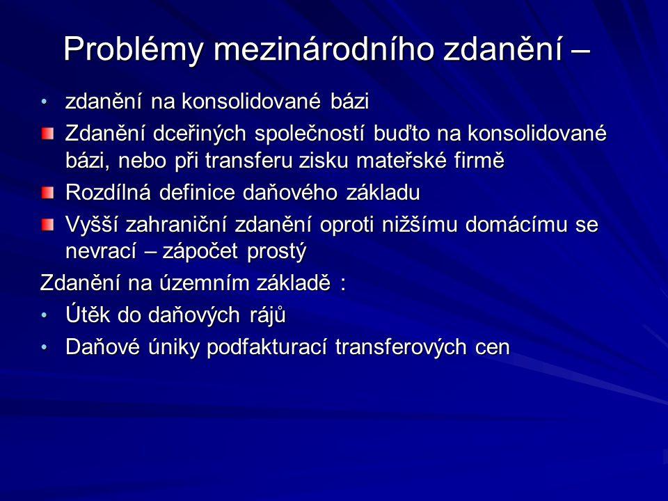 Problémy mezinárodního zdanění –