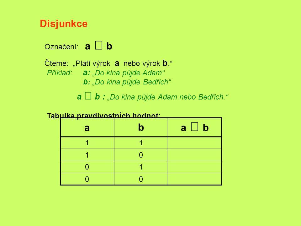 Disjunkce a b a Ú b Označení: a Ú b