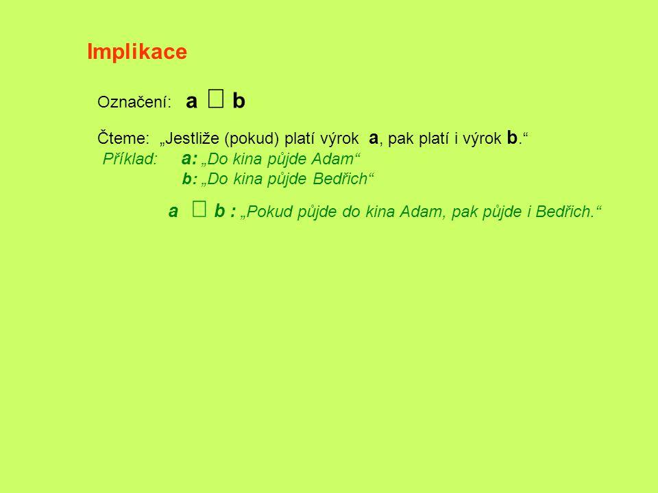 Implikace Označení: a Þ b
