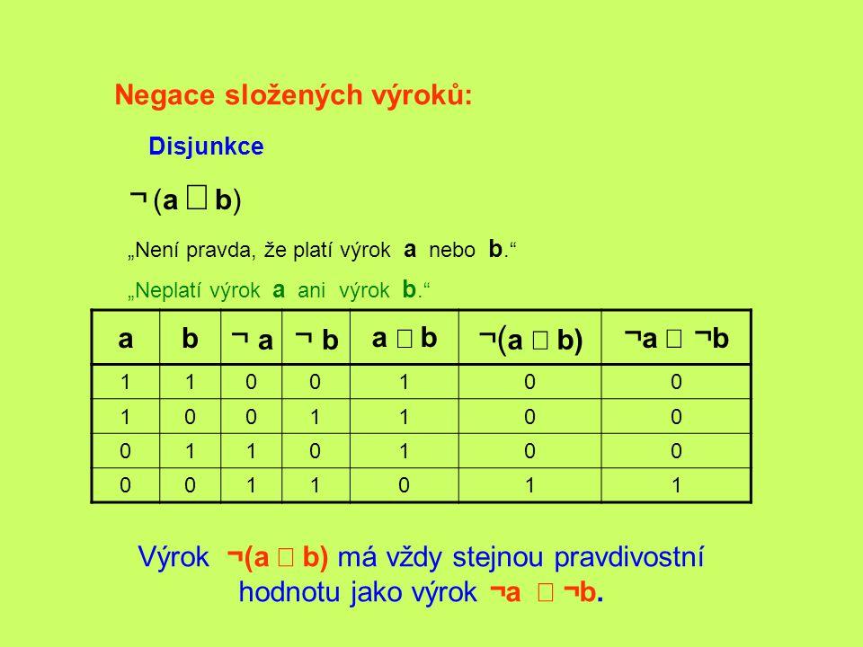 ¬ (a Ú b) ¬ a ¬ b ¬(a Ú b) ¬a Ù ¬b Negace složených výroků: a b a Ú b