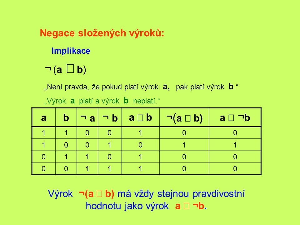Výrok ¬(a Þ b) má vždy stejnou pravdivostní hodnotu jako výrok a Ù ¬b.