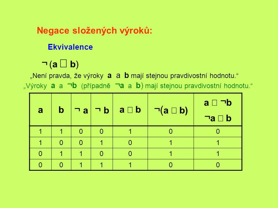 ¬ (a Û b) ¬ a ¬ b ¬(a Û b) ¬a Û b Negace složených výroků: a b a Û b