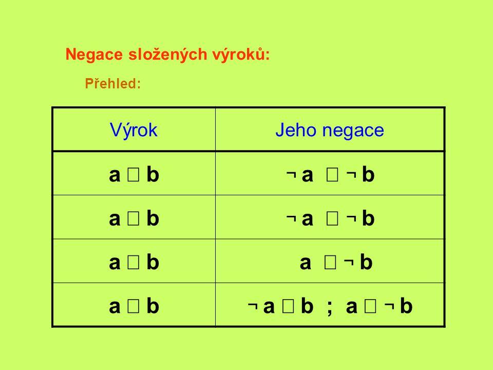 a Ù b a Ú b a Þ b a Ù ¬ b a Û b Výrok Jeho negace ¬ a Ú ¬ b ¬ a Ù ¬ b