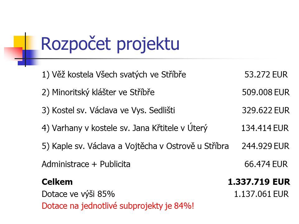 Rozpočet projektu 1) Věž kostela Všech svatých ve Stříbře 53.272 EUR