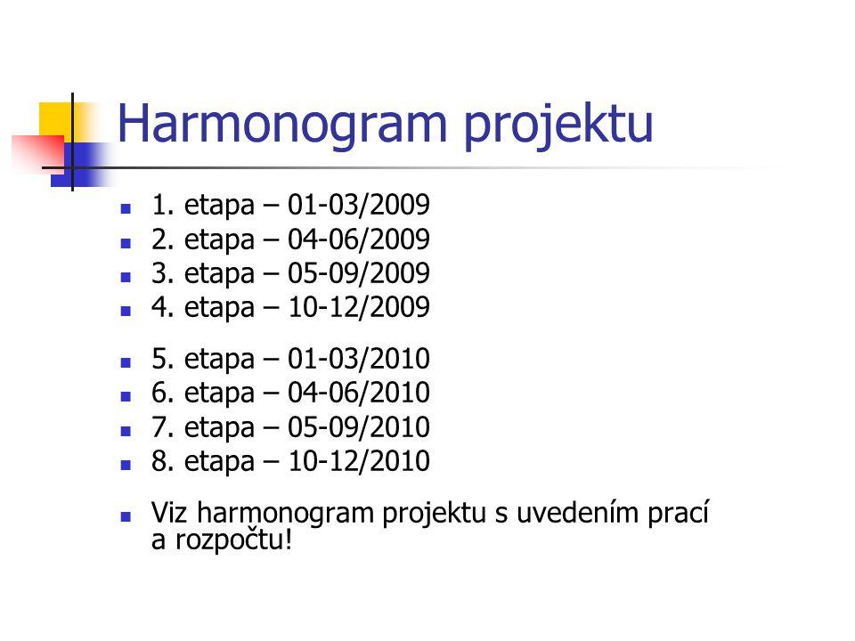Harmonogram projektu 1. etapa – 01-03/2009 2. etapa – 04-06/2009