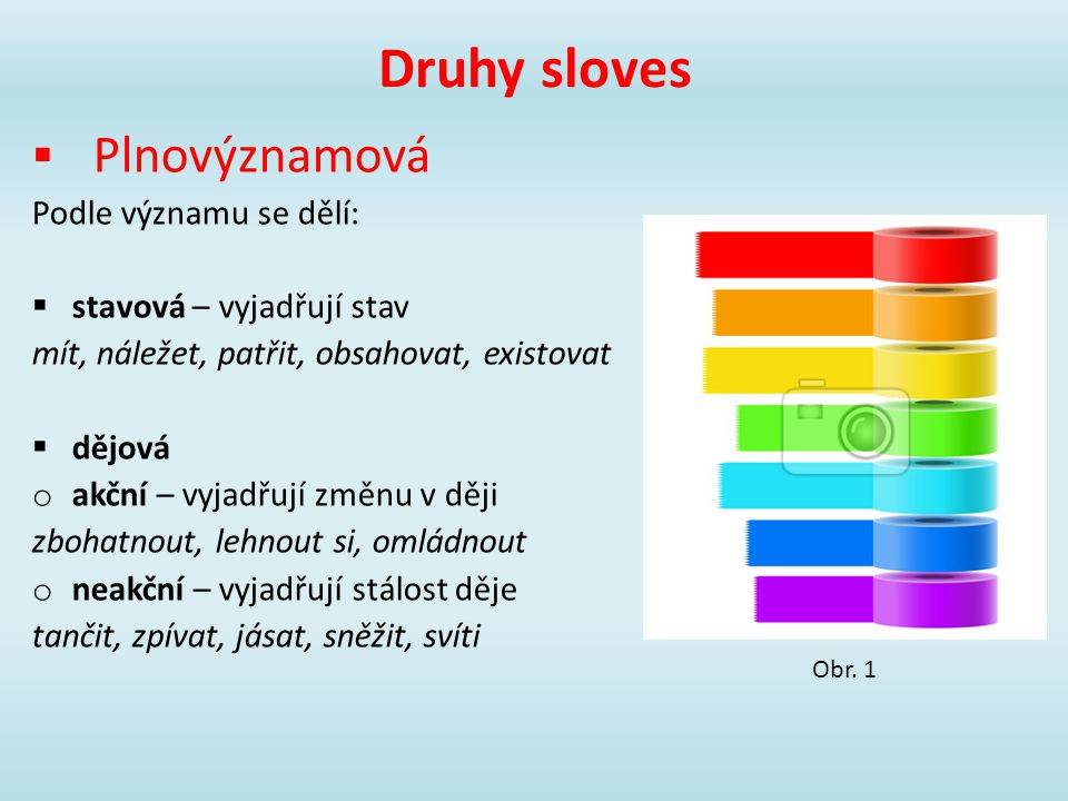 Druhy sloves Plnovýznamová Podle významu se dělí: