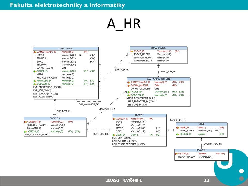 A_HR IDAS2 - Cvičení I