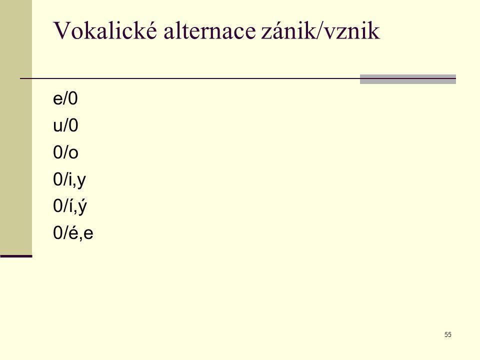 Vokalické alternace zánik/vznik