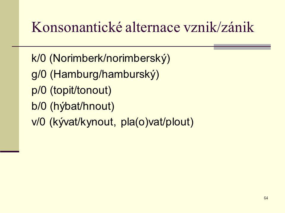 Konsonantické alternace vznik/zánik