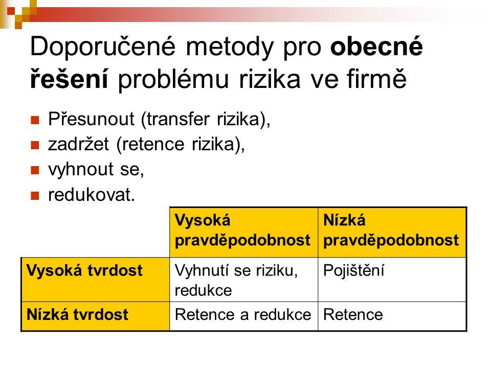 Doporučené metody pro obecné řešení problému rizika ve firmě