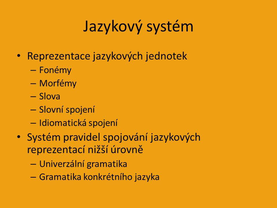 Jazykový systém Reprezentace jazykových jednotek