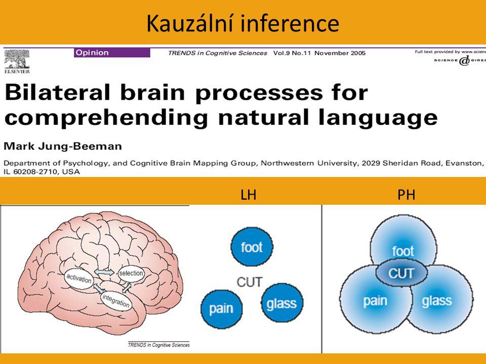Kauzální inference LH PH
