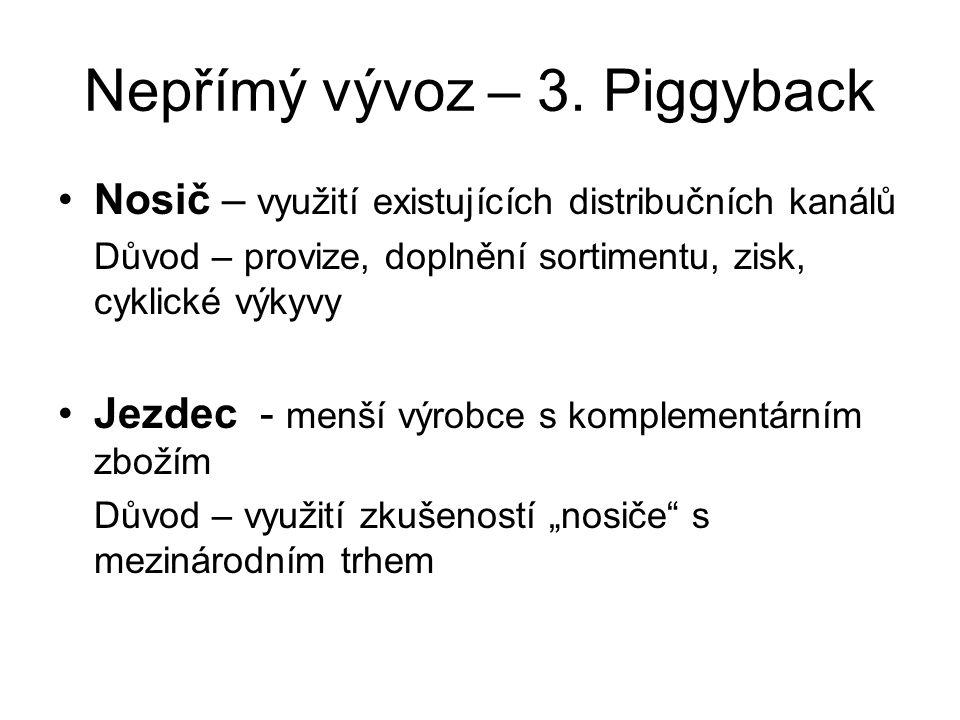 Nepřímý vývoz – 3. Piggyback