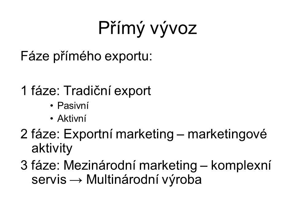 Přímý vývoz Fáze přímého exportu: 1 fáze: Tradiční export
