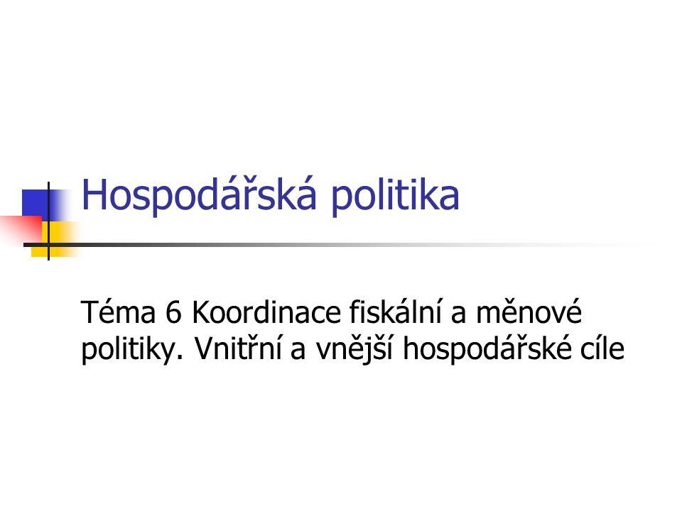 Hospodářská politika Téma 6 Koordinace fiskální a měnové politiky.