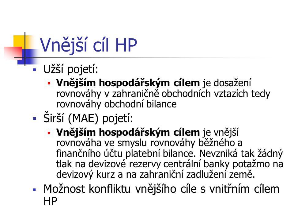 Vnější cíl HP Užší pojetí: Širší (MAE) pojetí: