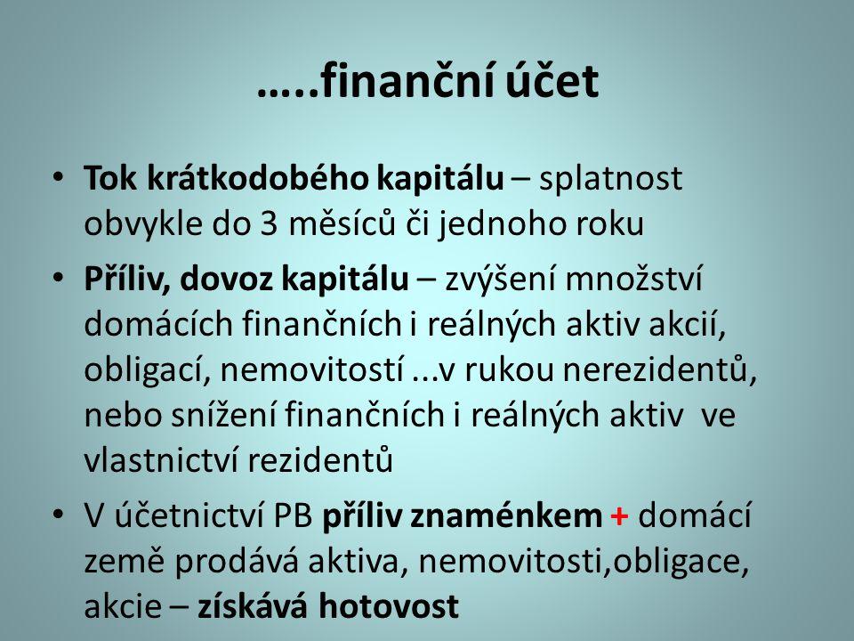 …..finanční účet Tok krátkodobého kapitálu – splatnost obvykle do 3 měsíců či jednoho roku.