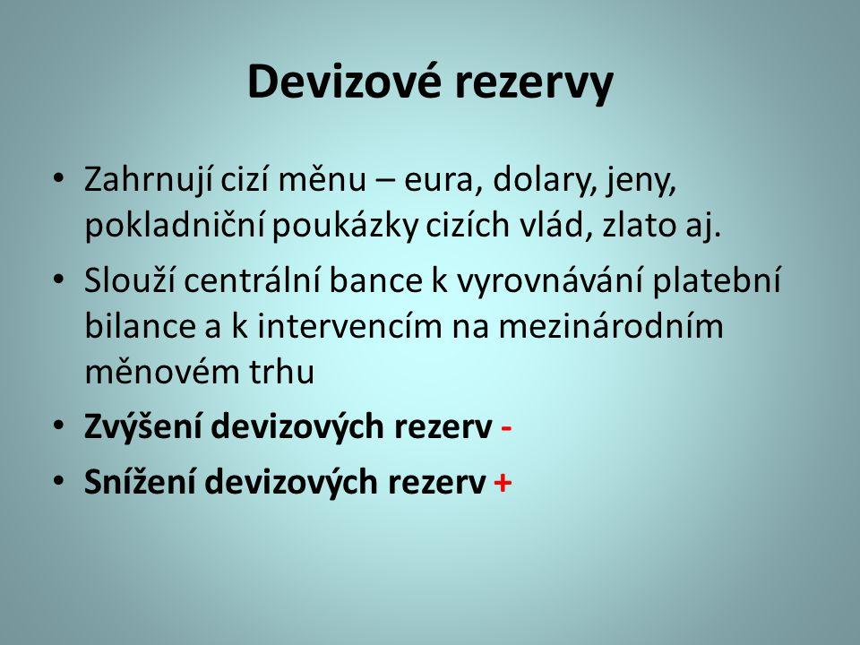 Devizové rezervy Zahrnují cizí měnu – eura, dolary, jeny, pokladniční poukázky cizích vlád, zlato aj.