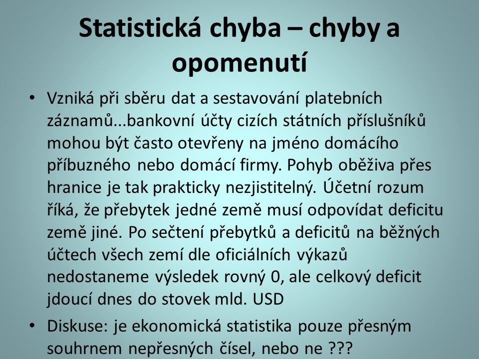 Statistická chyba – chyby a opomenutí