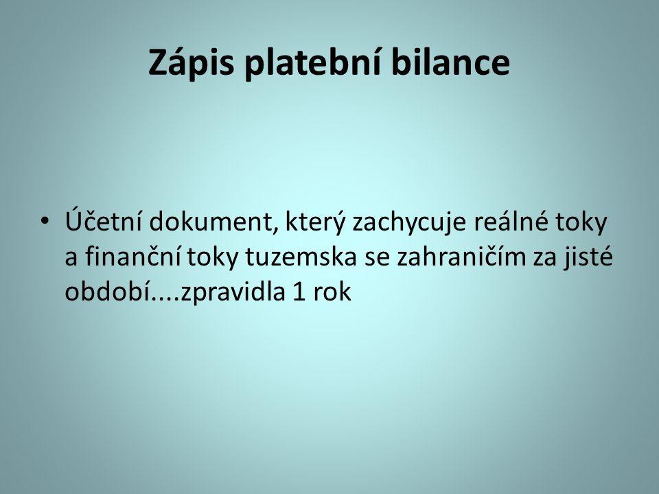 Zápis platební bilance