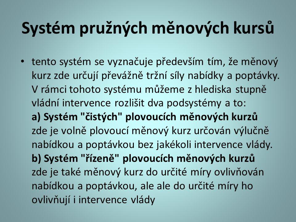 Systém pružných měnových kursů