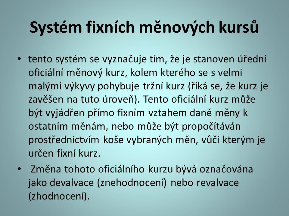 Systém fixních měnových kursů