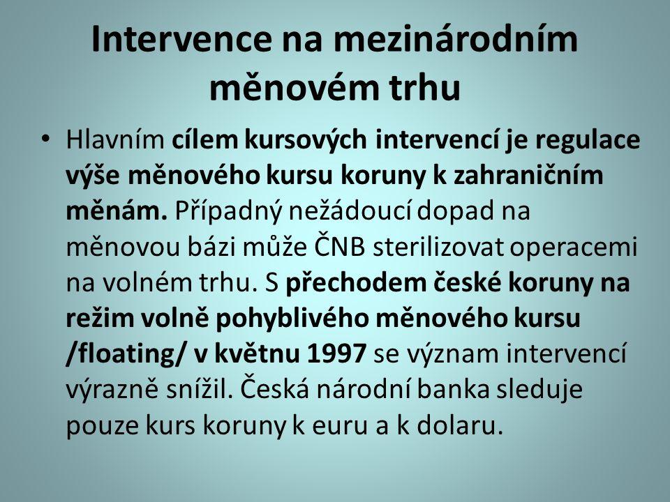 Intervence na mezinárodním měnovém trhu