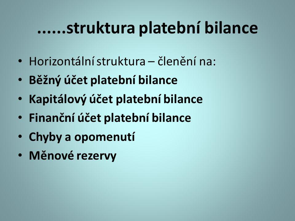 ......struktura platební bilance