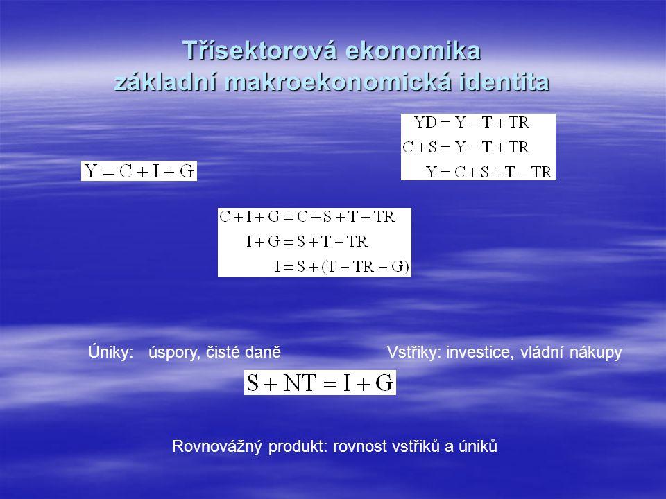 Třísektorová ekonomika základní makroekonomická identita