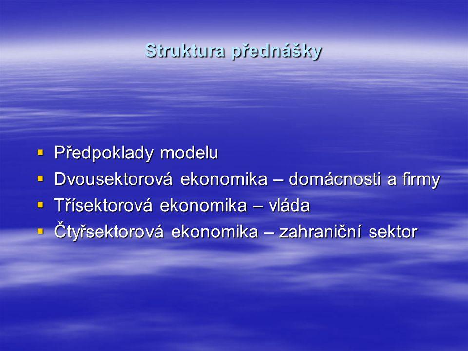 Struktura přednášky Předpoklady modelu. Dvousektorová ekonomika – domácnosti a firmy. Třísektorová ekonomika – vláda.