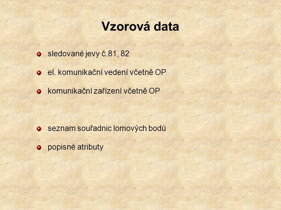 Vzorová data sledované jevy č.81, 82 el. komunikační vedení včetně OP