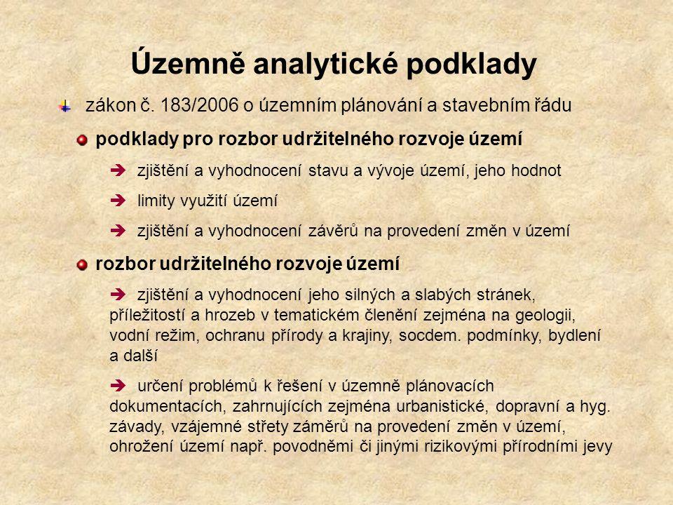 Územně analytické podklady