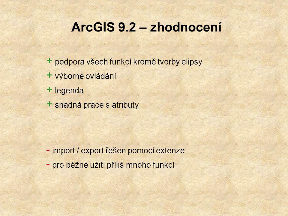 ArcGIS 9.2 – zhodnocení podpora všech funkcí kromě tvorby elipsy