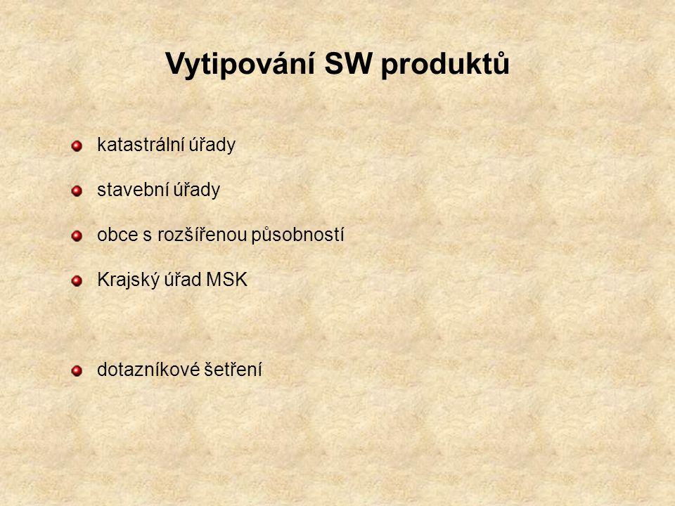 Vytipování SW produktů