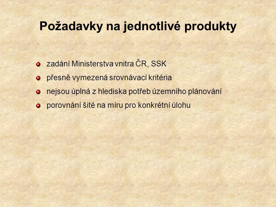 Požadavky na jednotlivé produkty