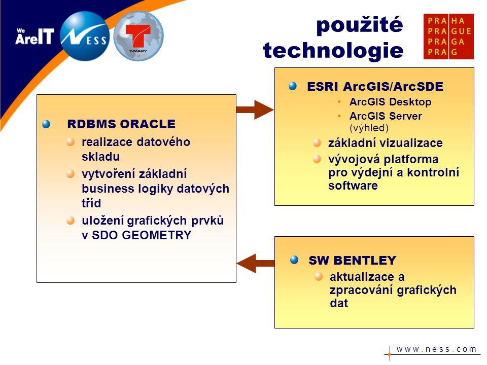 použité technologie ESRI ArcGIS/ArcSDE základní vizualizace