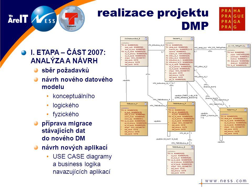 realizace projektu DMP