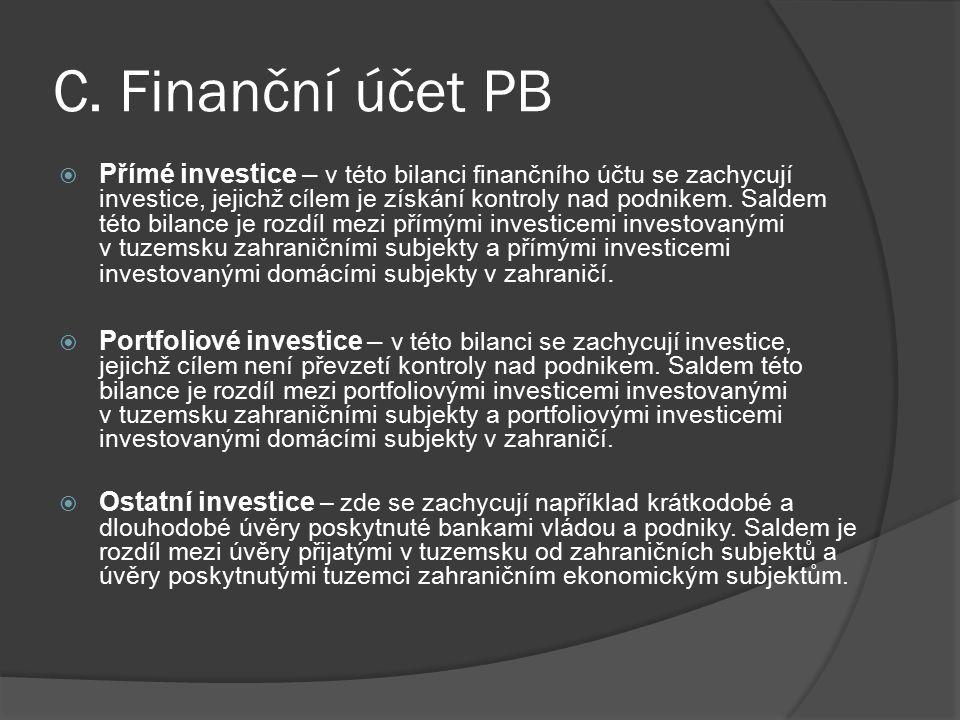C. Finanční účet PB