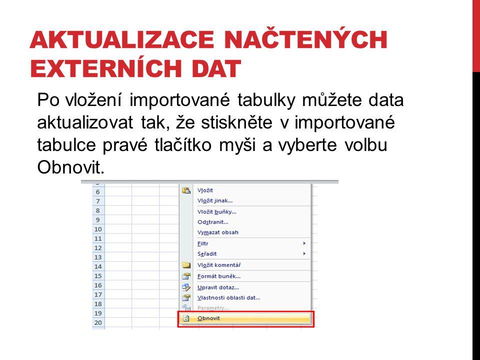 Aktualizace načtených externích dat