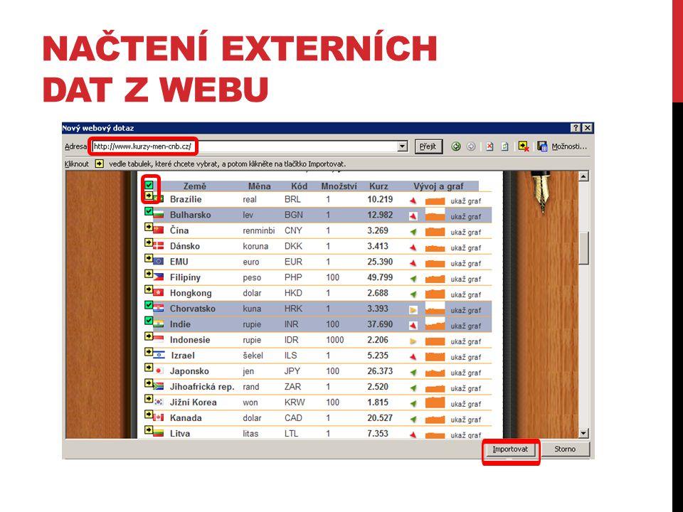 Načtení externích dat z webu