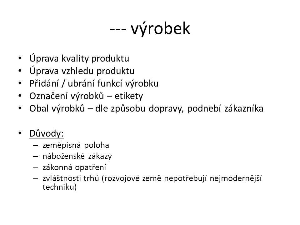 --- výrobek Úprava kvality produktu Úprava vzhledu produktu