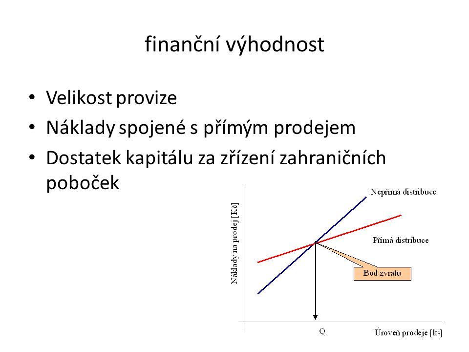 finanční výhodnost Velikost provize Náklady spojené s přímým prodejem