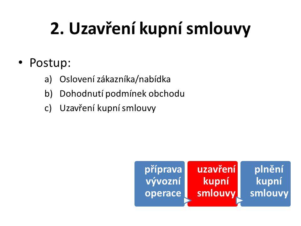 2. Uzavření kupní smlouvy