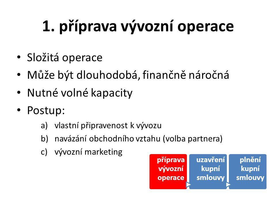 1. příprava vývozní operace