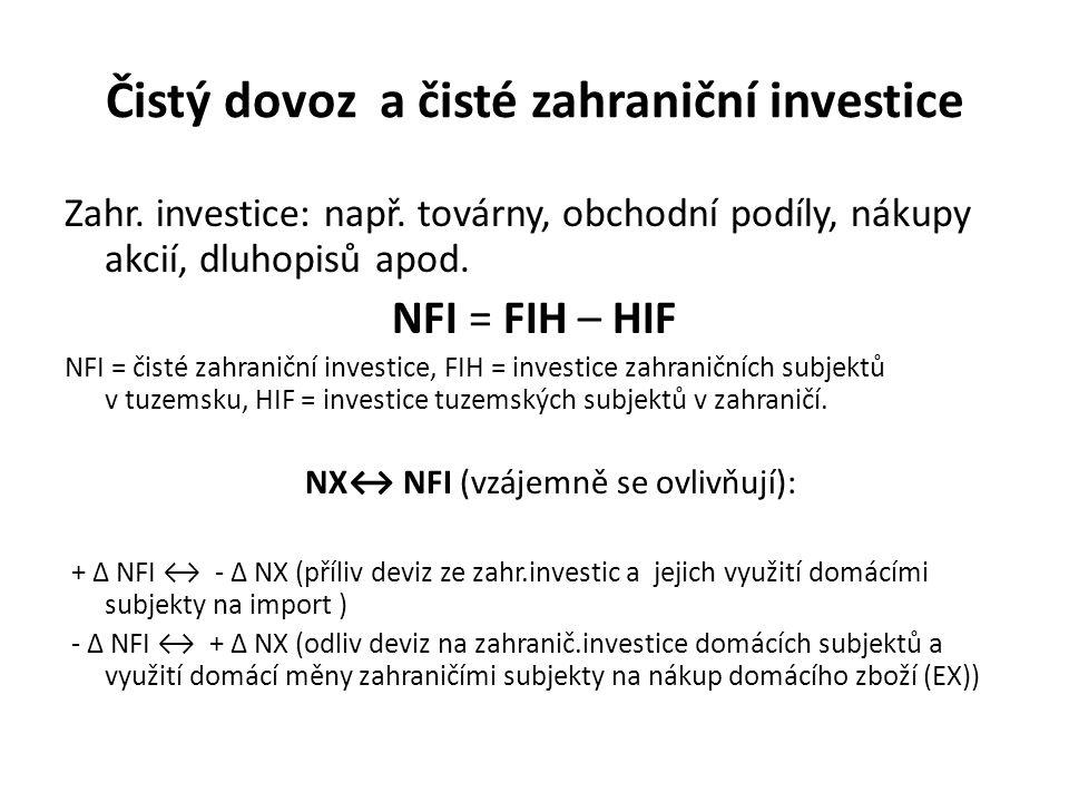 Čistý dovoz a čisté zahraniční investice