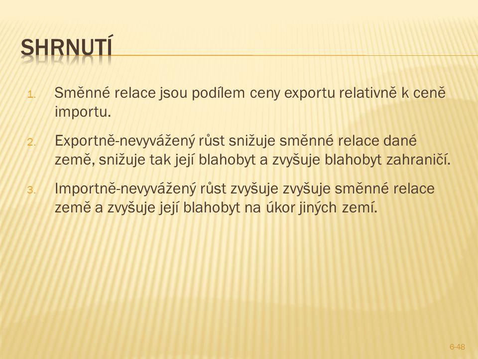 Shrnutí Směnné relace jsou podílem ceny exportu relativně k ceně importu.