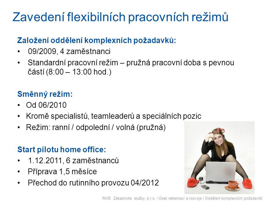 Zavedení flexibilních pracovních režimů