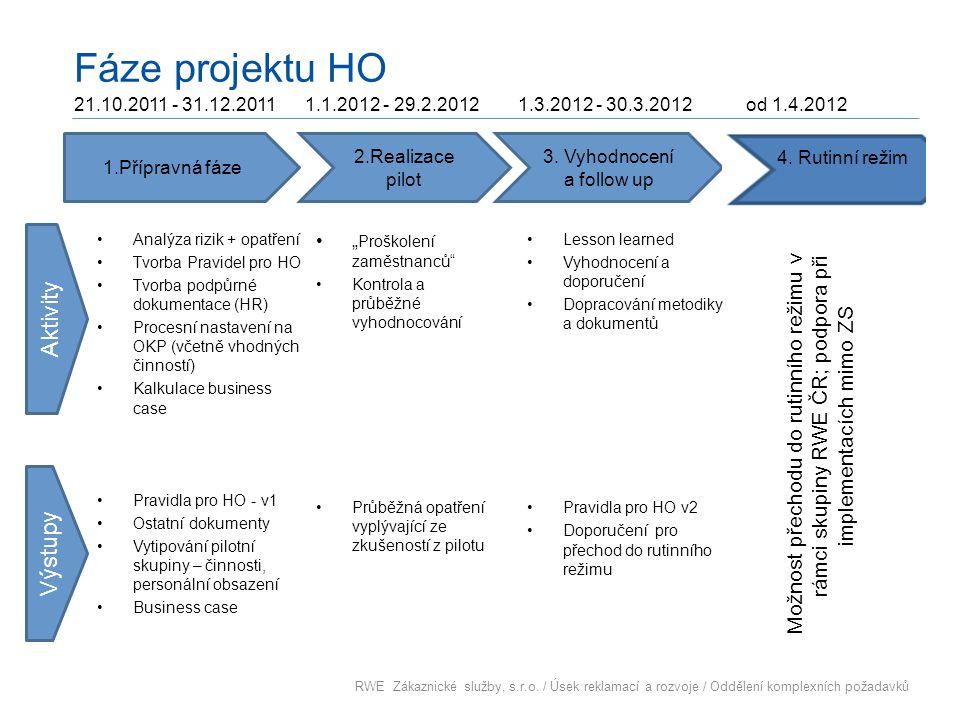 3. Vyhodnocení a follow up